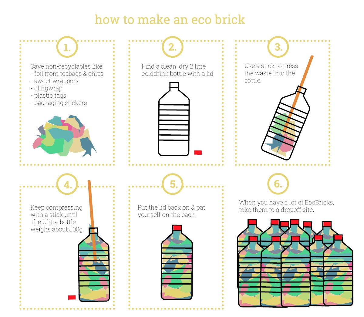ecobricks how to